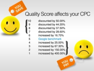 Quality Score: The Key To Lowering CPCs
